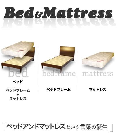ベッドアンドマットレスについて